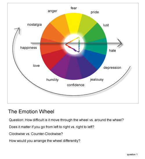 emotionWheel.jpg